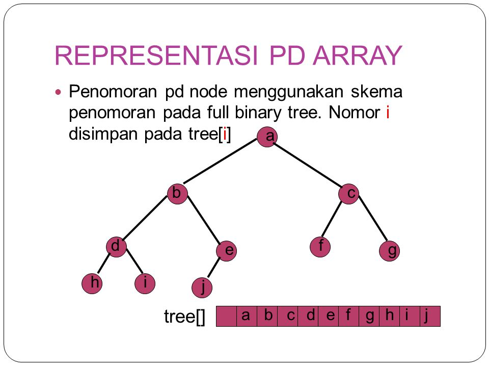 REPRESENTASI PD ARRAY tree[]